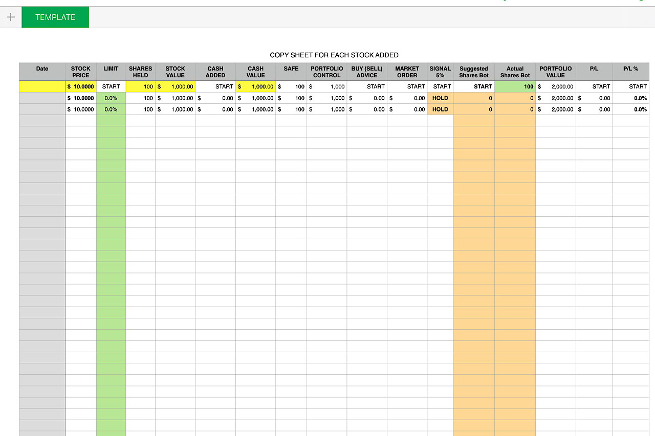 Automatic Investment Management Spreadsheet Template